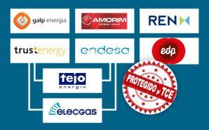 As Centrais protegidas pelo Tratado da Carta da Energia em Portugal
